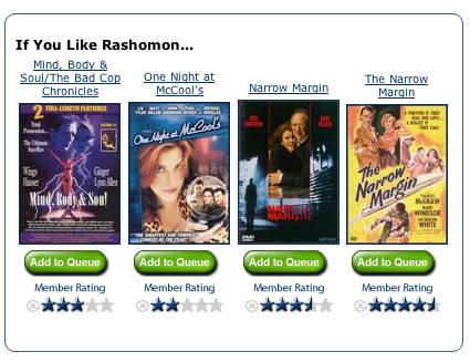 screen cap of Blockbuster recommended flicks